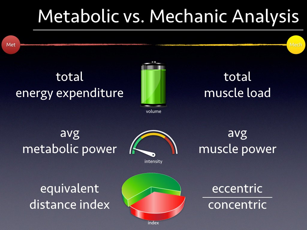 Metaboil-Mechanical-Power